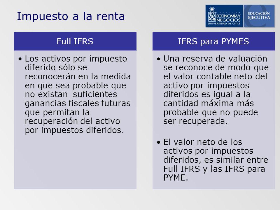 Impuesto a la renta Full IFRS