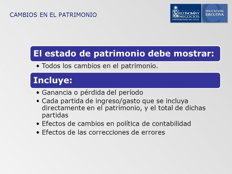CAMBIOS EN EL PATRIMONIO