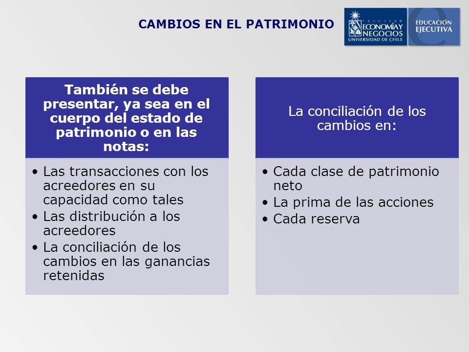 La conciliación de los cambios en: