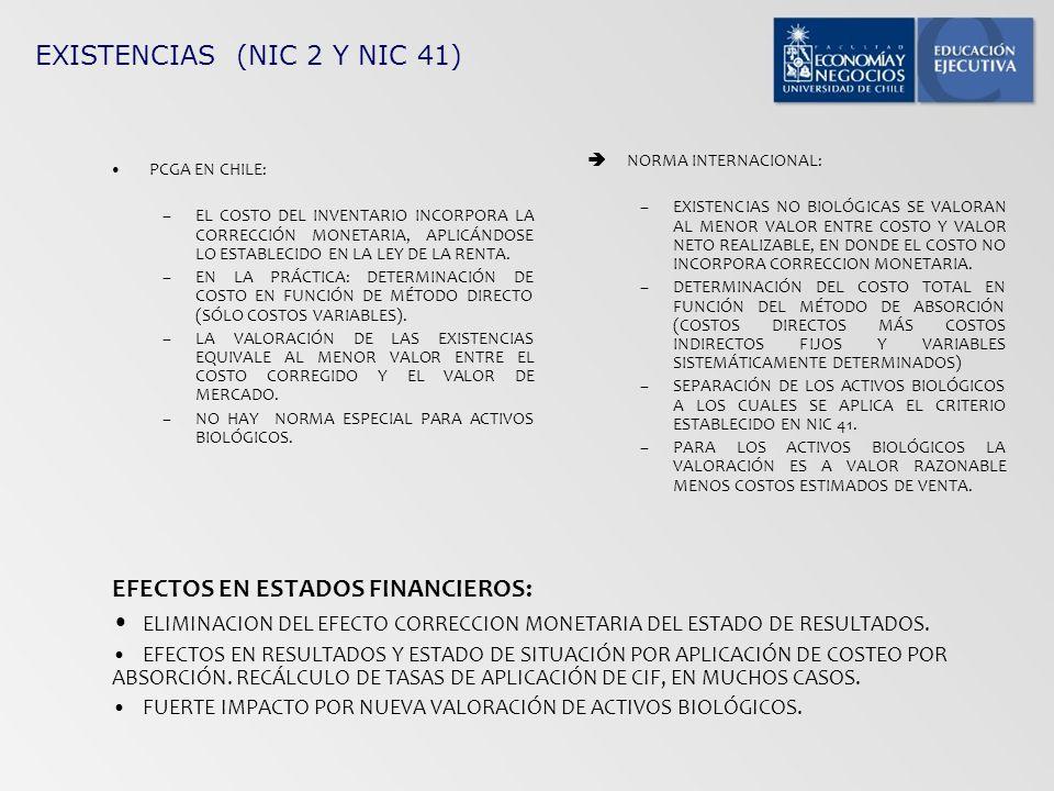 EXISTENCIAS (NIC 2 Y NIC 41)
