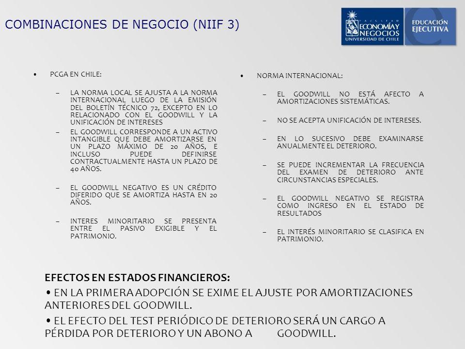 COMBINACIONES DE NEGOCIO (NIIF 3)