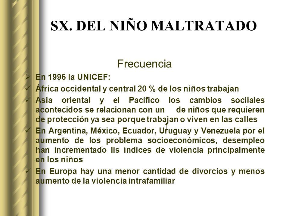 SX. DEL NIÑO MALTRATADO Frecuencia En 1996 la UNICEF: