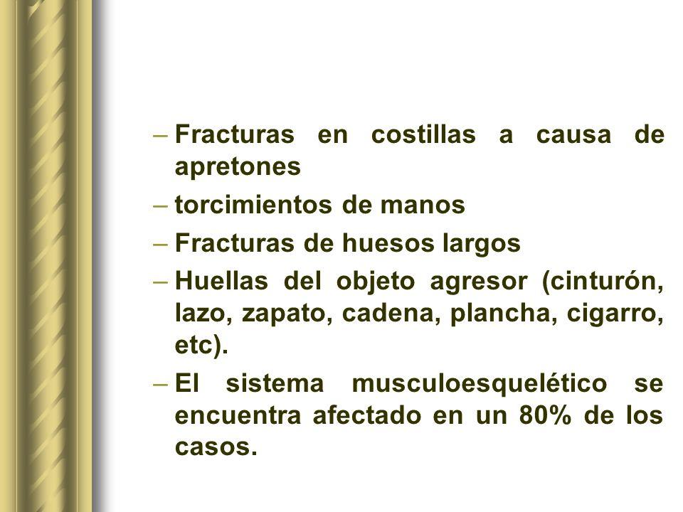 Fracturas en costillas a causa de apretones