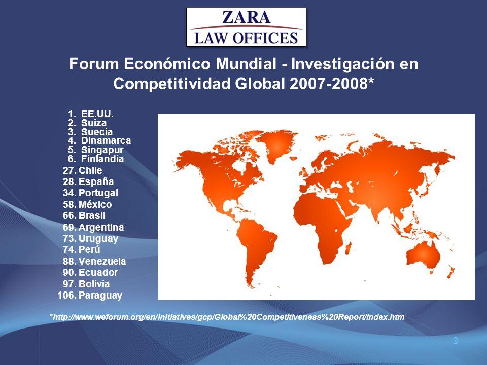 Forum Económico Mundial - Investigación en Competitividad Global 2007-2008*