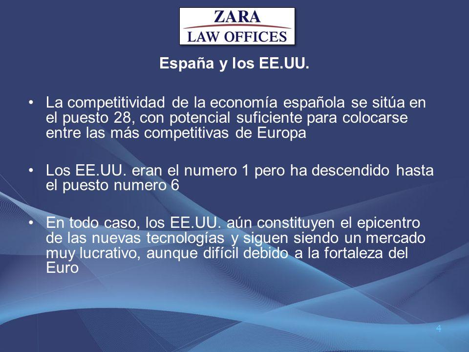 España y los EE.UU.