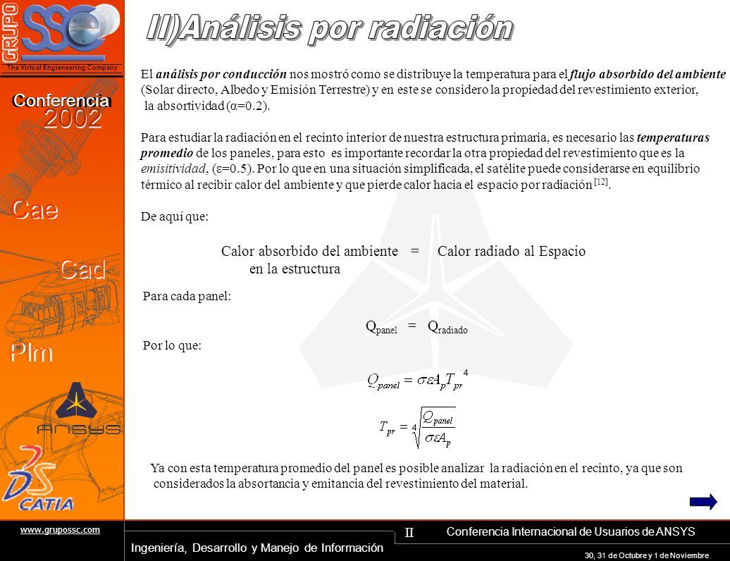 II)Análisis por radiación