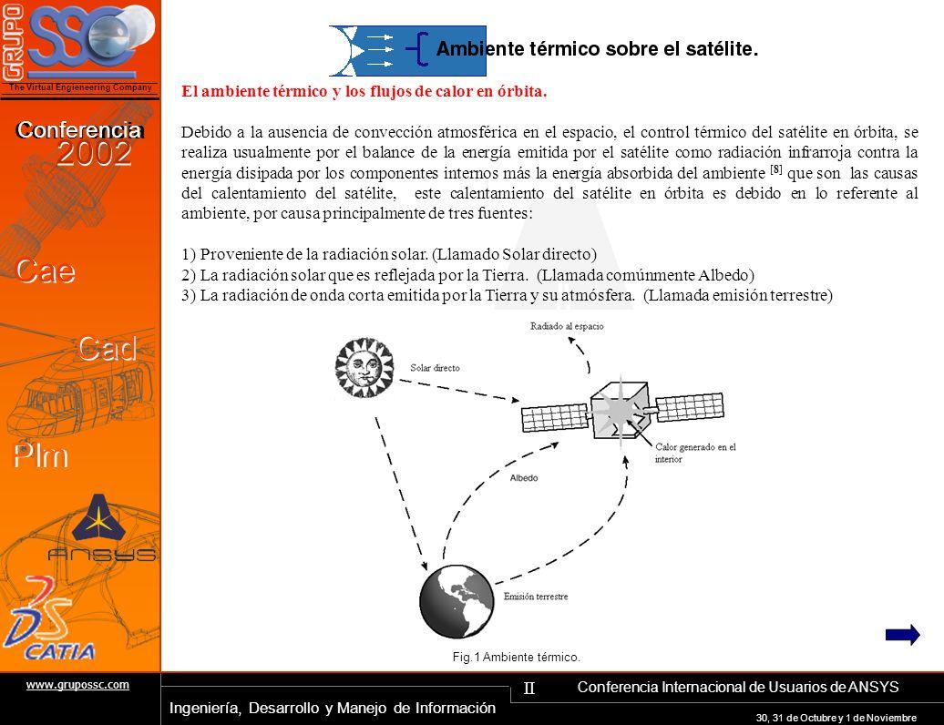 El ambiente térmico y los flujos de calor en órbita.