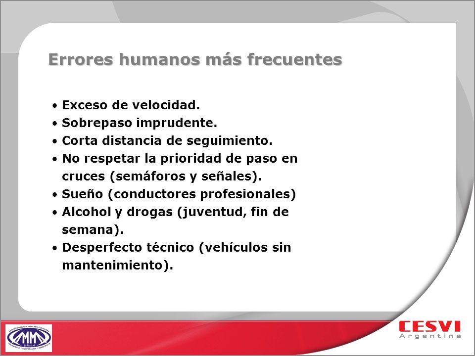 Errores humanos más frecuentes