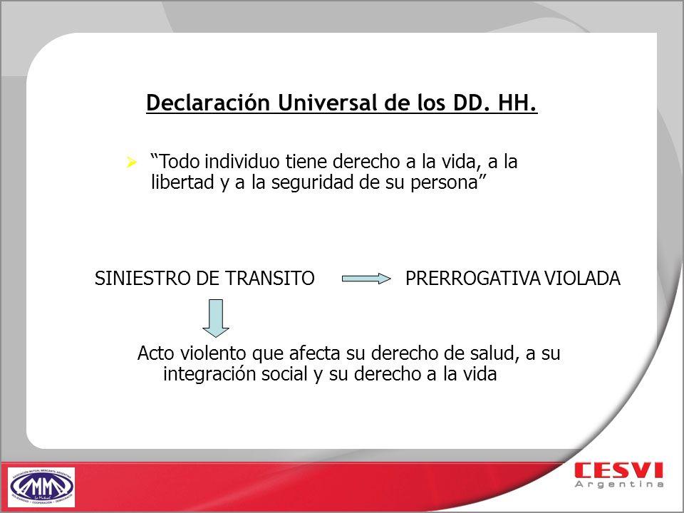 Declaración Universal de los DD. HH.