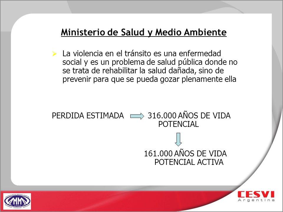 Ministerio de Salud y Medio Ambiente