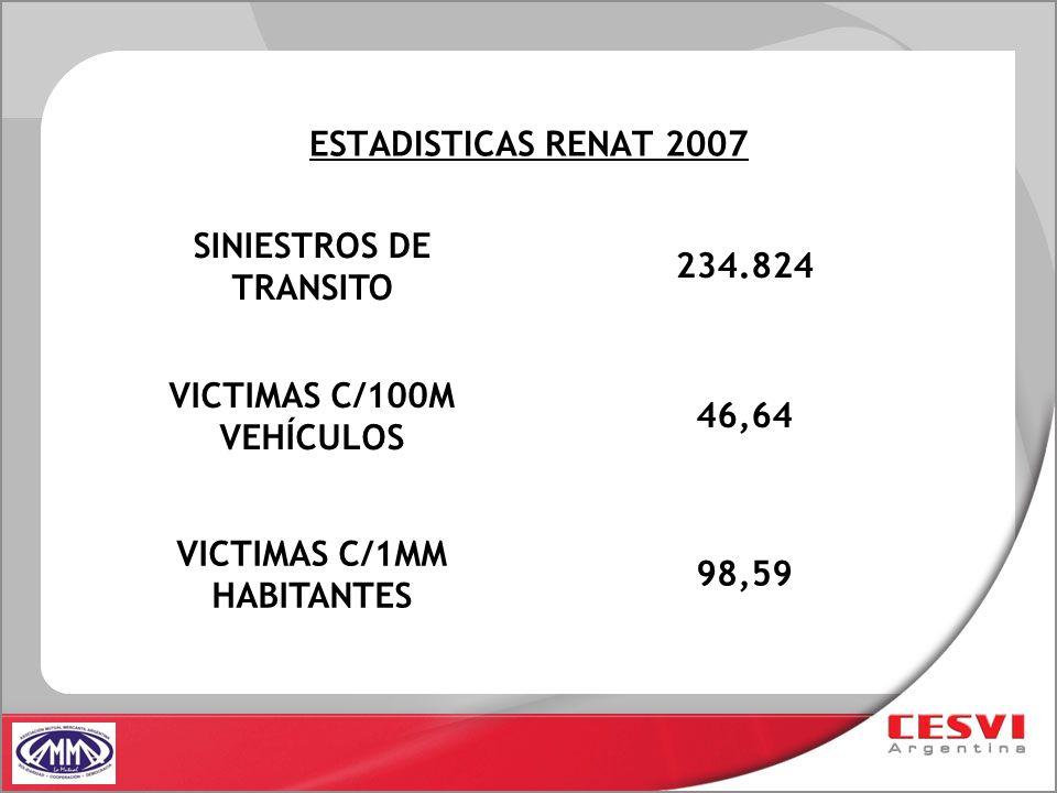 SINIESTROS DE TRANSITO 234.824