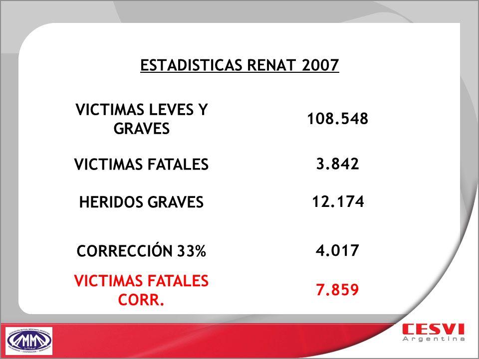 VICTIMAS LEVES Y GRAVES