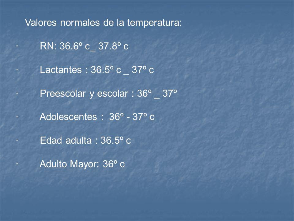 Valores normales de la temperatura: