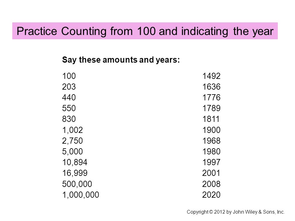 Practice Counting from 100 and indicating the year
