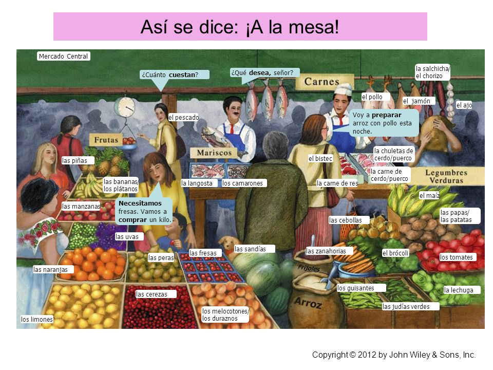 Así se dice: ¡A la mesa! Copyright © 2012 by John Wiley & Sons, Inc.