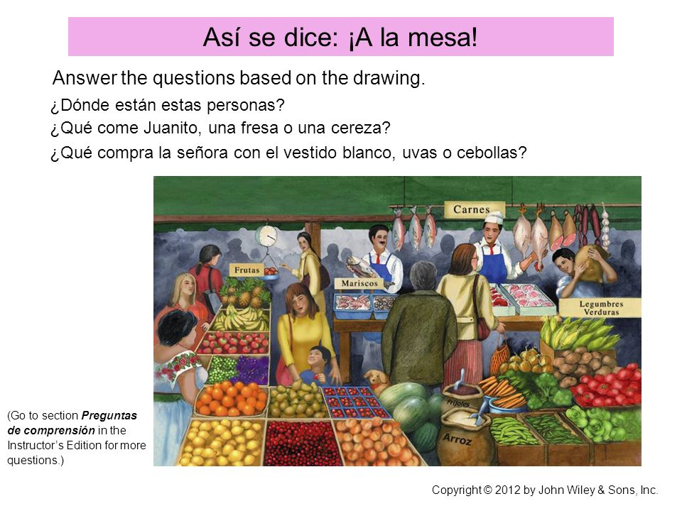 Así se dice: ¡A la mesa! Answer the questions based on the drawing.