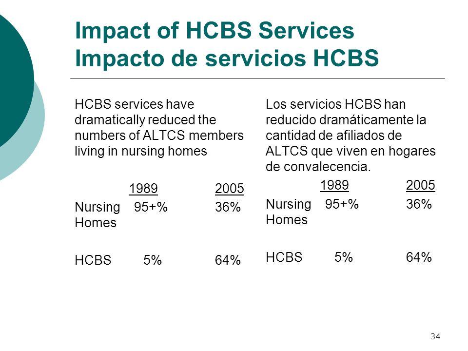 Impact of HCBS Services Impacto de servicios HCBS