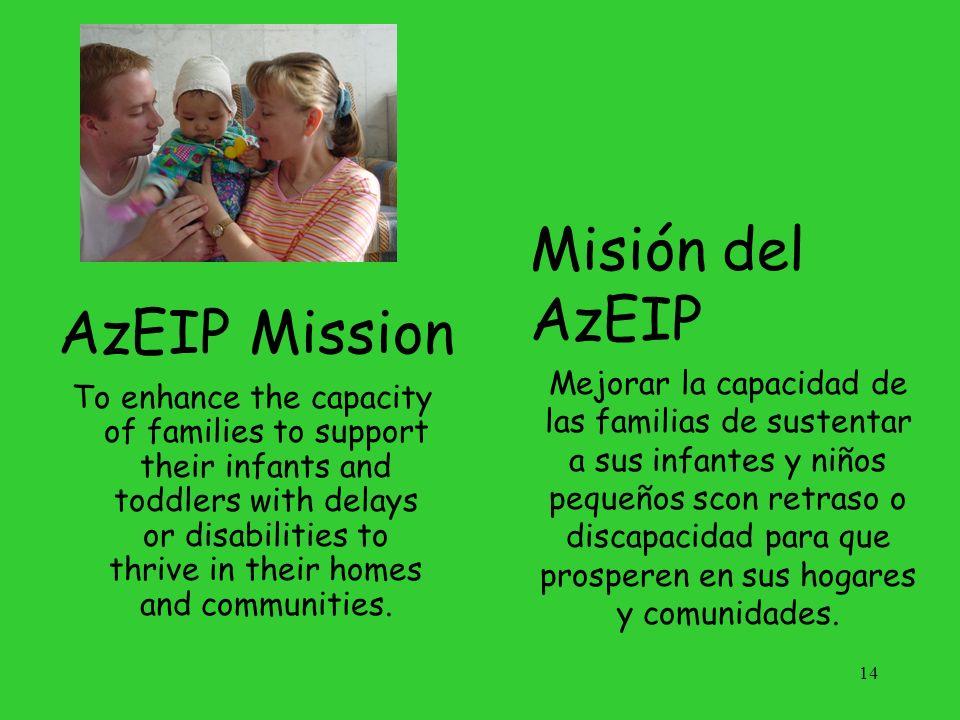 Misión del AzEIP AzEIP Mission