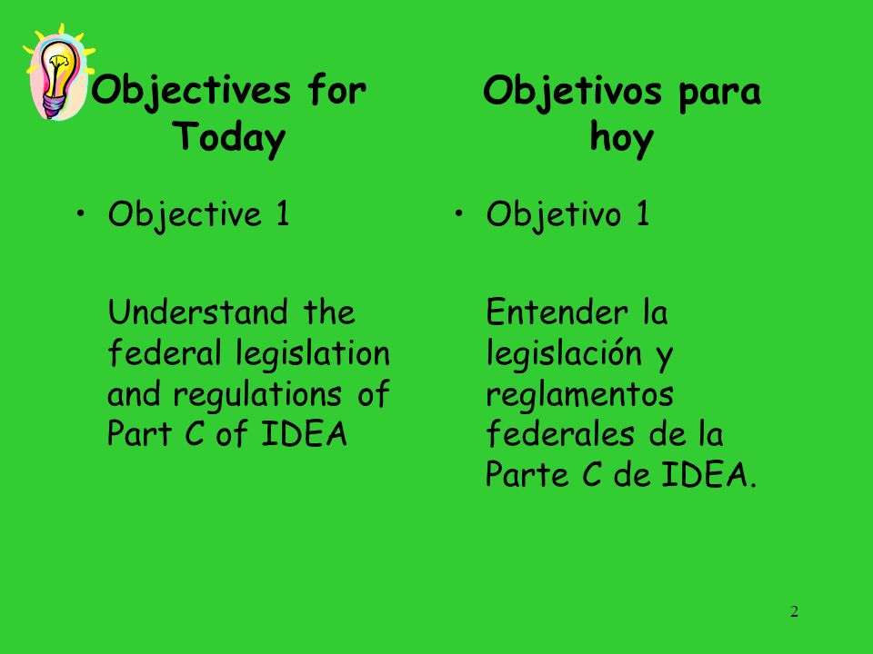 Objectives for Today Objetivos para hoy