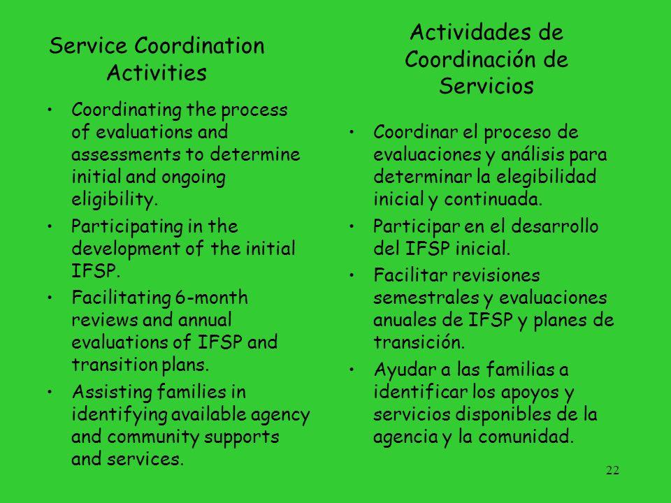 Service Coordination Activities