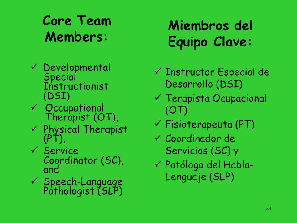 Miembros del Equipo Clave:
