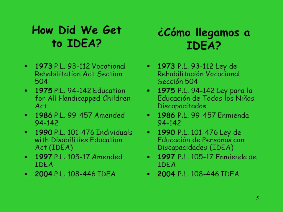 How Did We Get to IDEA ¿Cómo llegamos a IDEA