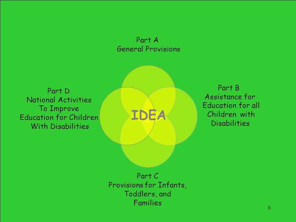 IDEA Part A General Provisions Part B Part D Assistance for