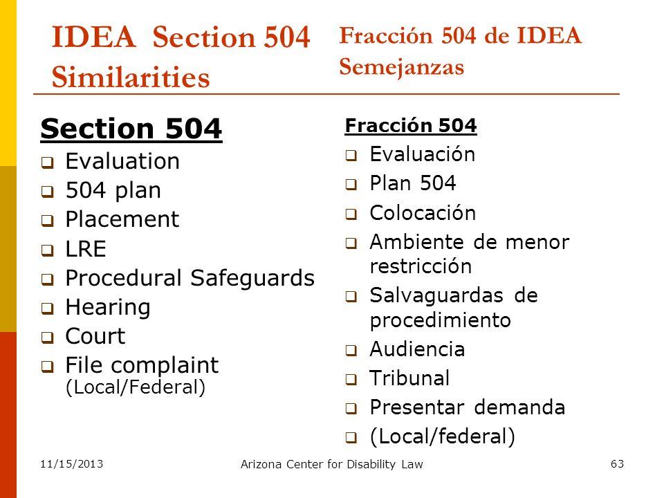 IDEA Section 504 Similarities