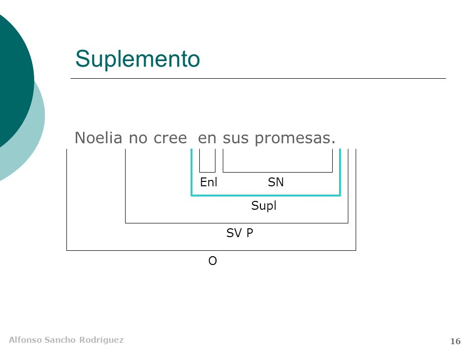 Suplemento Noelia no cree en sus promesas. Enl SN Supl SV P O