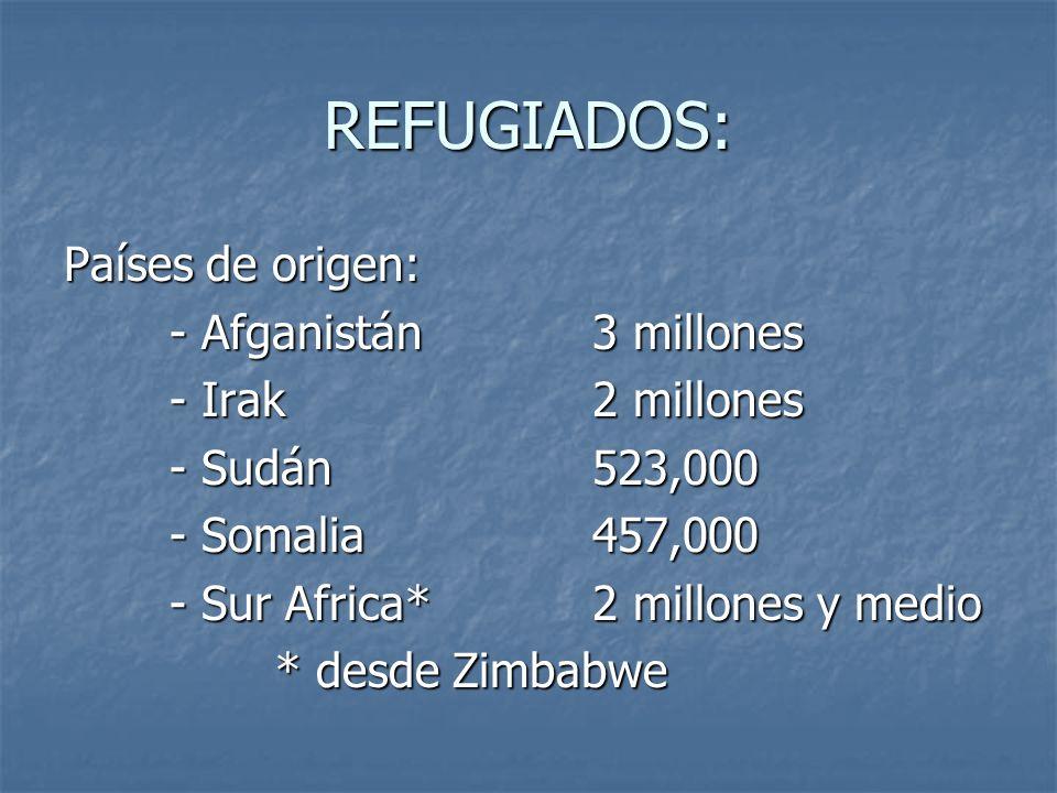 REFUGIADOS: Países de origen: - Afganistán 3 millones