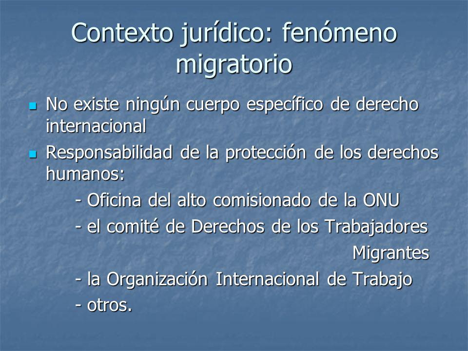 Contexto jurídico: fenómeno migratorio