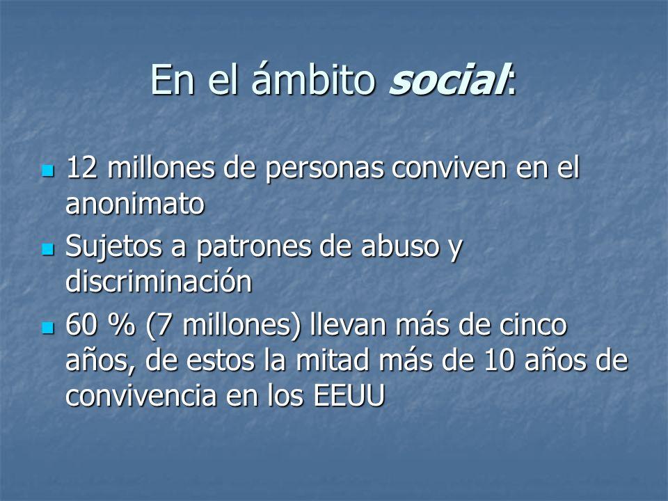 En el ámbito social: 12 millones de personas conviven en el anonimato