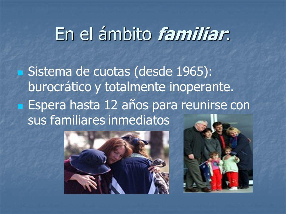 En el ámbito familiar: Sistema de cuotas (desde 1965): burocrático y totalmente inoperante.