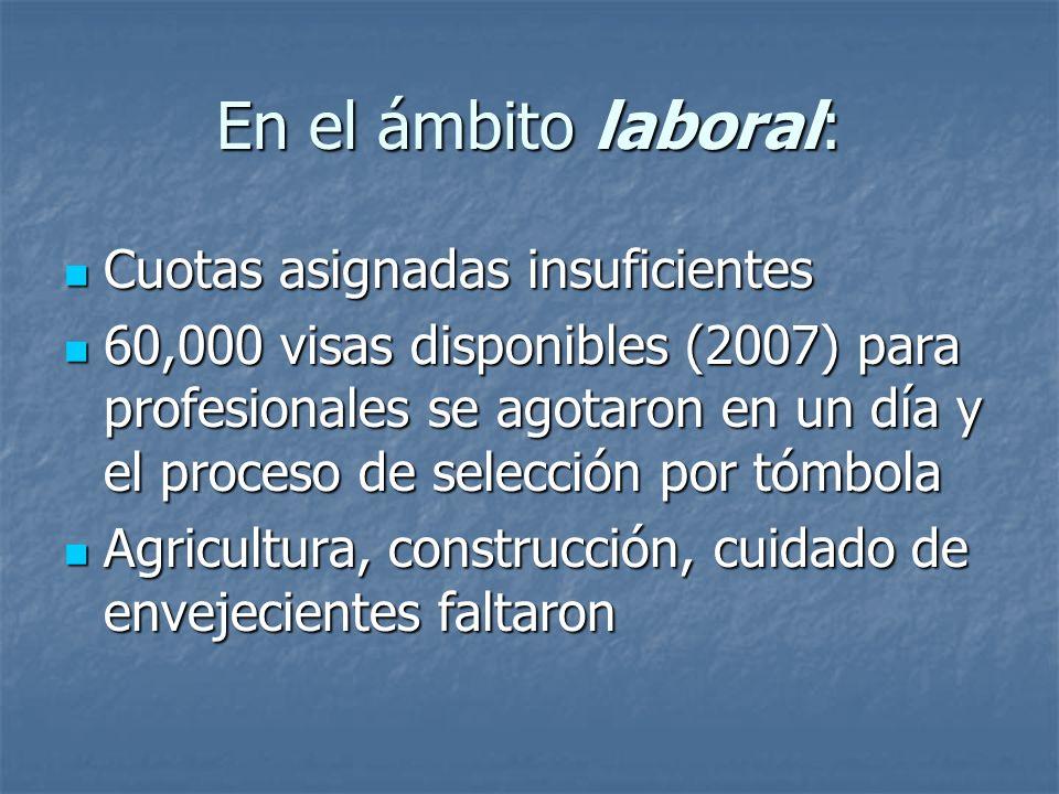 En el ámbito laboral: Cuotas asignadas insuficientes