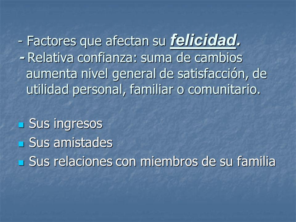 Factores que afectan su felicidad
