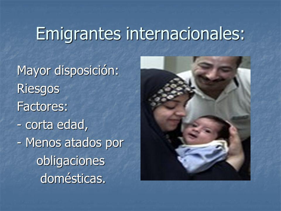 Emigrantes internacionales: