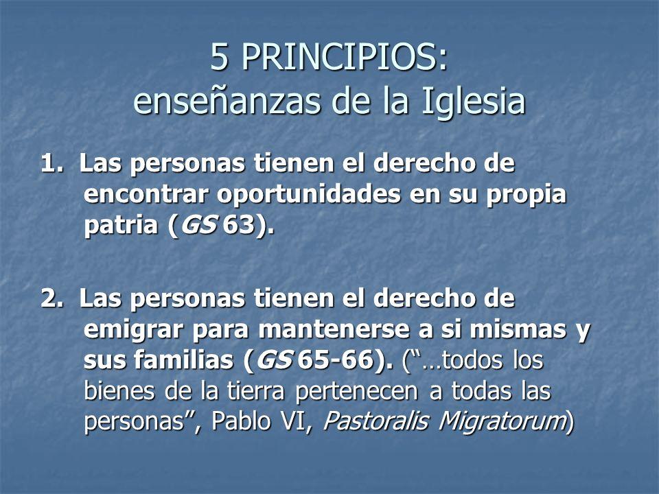 5 PRINCIPIOS: enseñanzas de la Iglesia