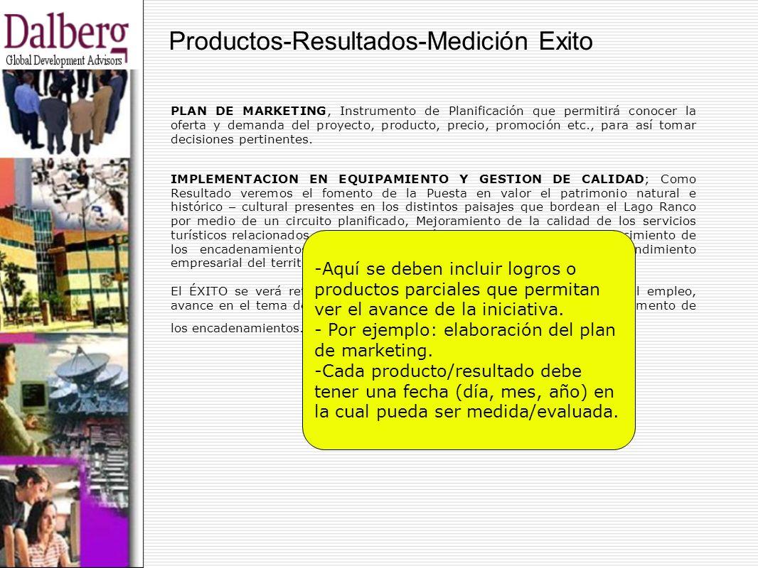 Productos-Resultados-Medición Exito