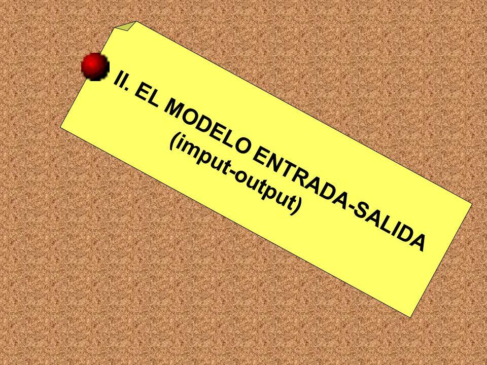 II. EL MODELO ENTRADA-SALIDA