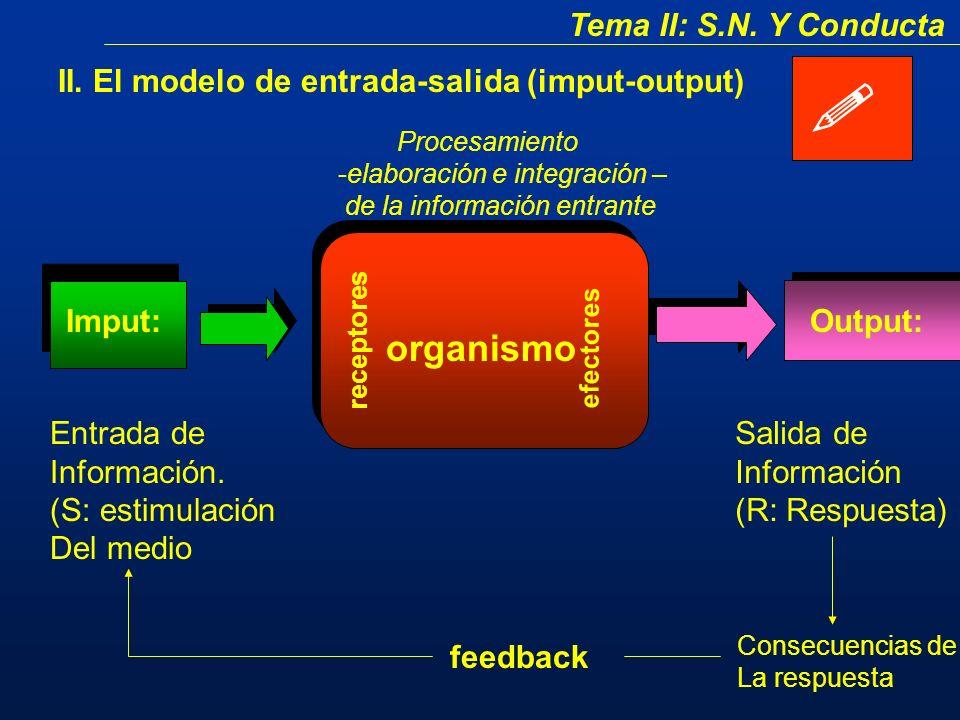 organismo Tema II: S.N. Y Conducta