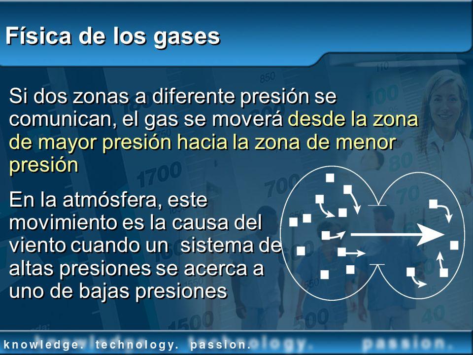 Física de los gases Si dos zonas a diferente presión se comunican, el gas se moverá desde la zona de mayor presión hacia la zona de menor presión.