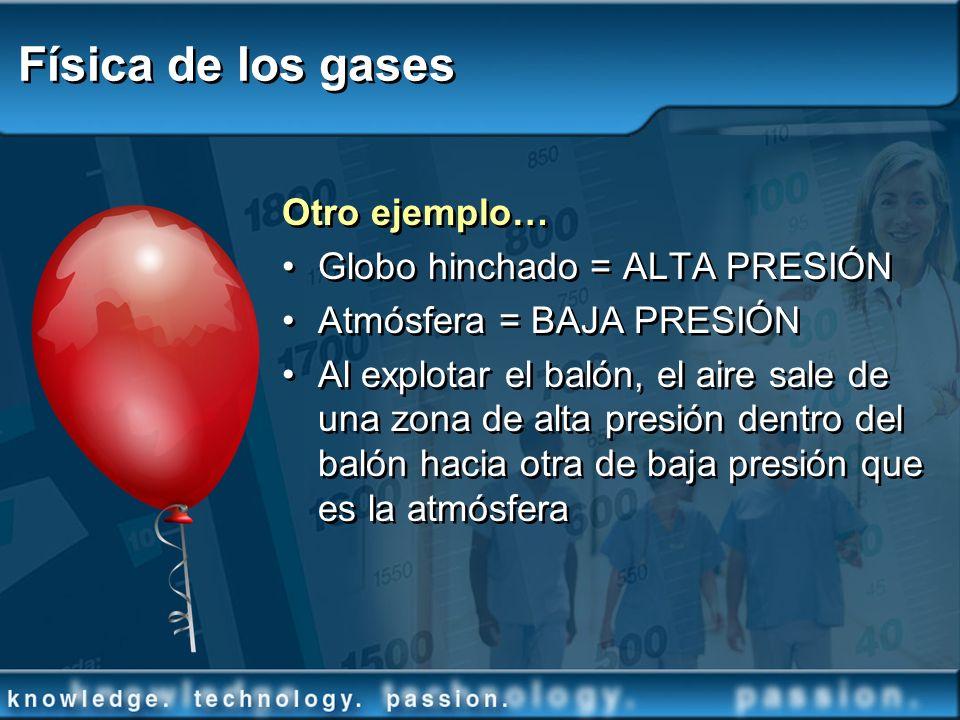 Física de los gases Otro ejemplo… Globo hinchado = ALTA PRESIÓN