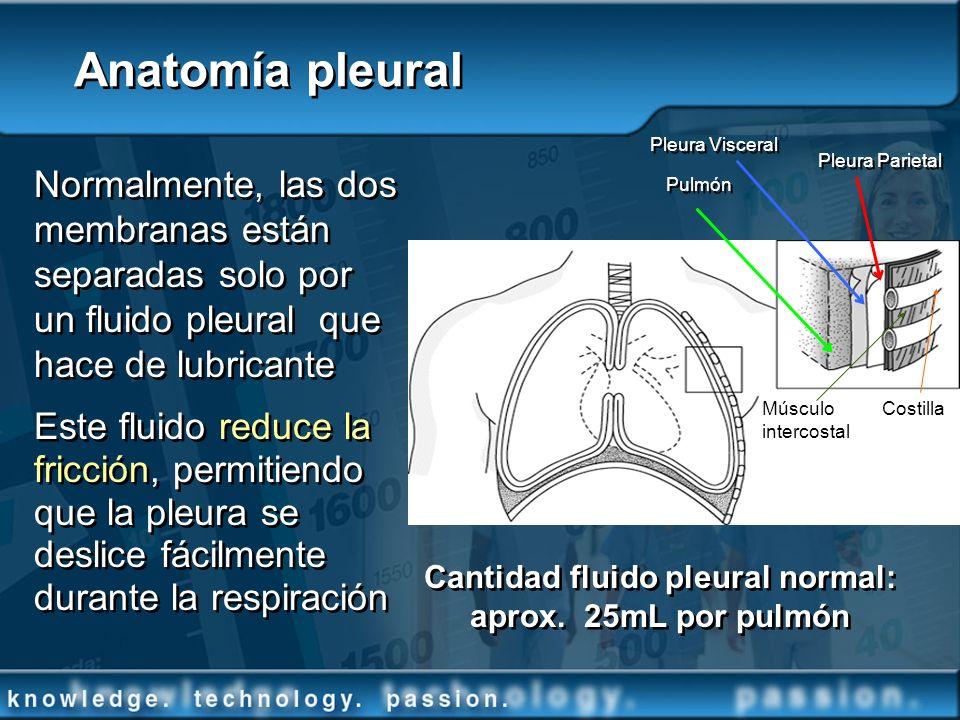 Cantidad fluido pleural normal: aprox. 25mL por pulmón