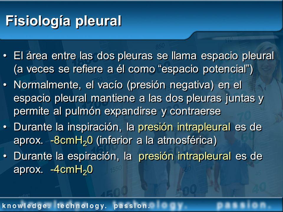 Fisiología pleuralEl área entre las dos pleuras se llama espacio pleural (a veces se refiere a él como espacio potencial )