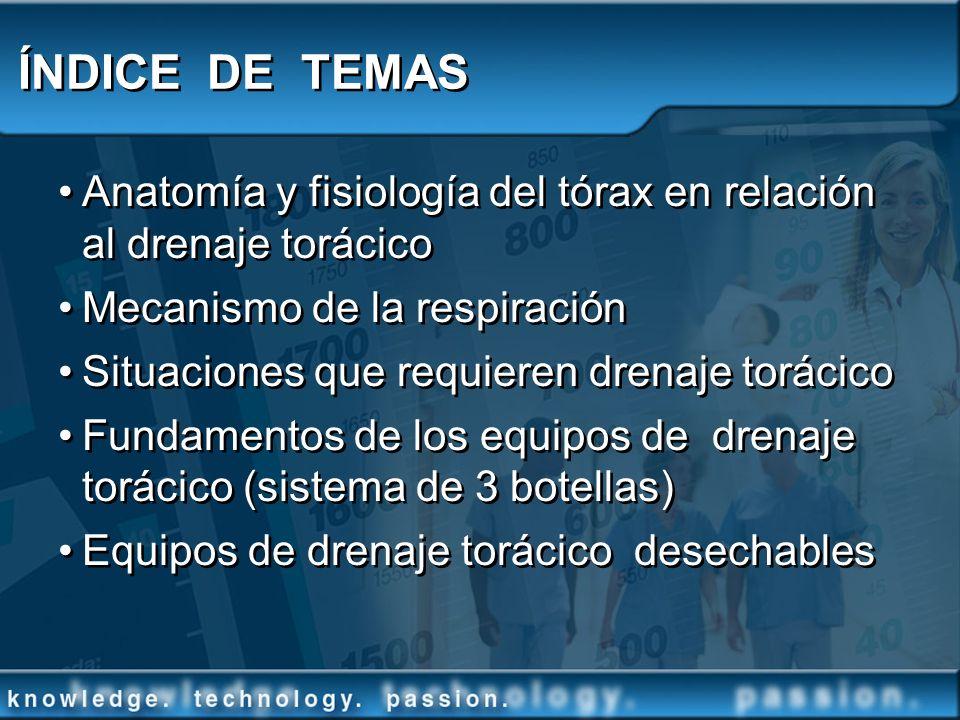ÍNDICE DE TEMAS Anatomía y fisiología del tórax en relación al drenaje torácico. Mecanismo de la respiración.