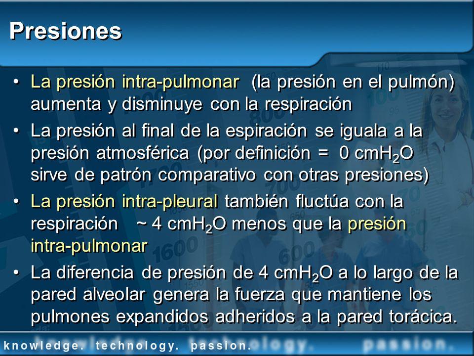 Presiones La presión intra-pulmonar (la presión en el pulmón) aumenta y disminuye con la respiración.