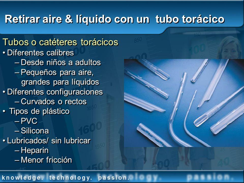Retirar aire & líquido con un tubo torácico