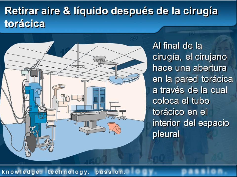 Retirar aire & líquido después de la cirugía torácica
