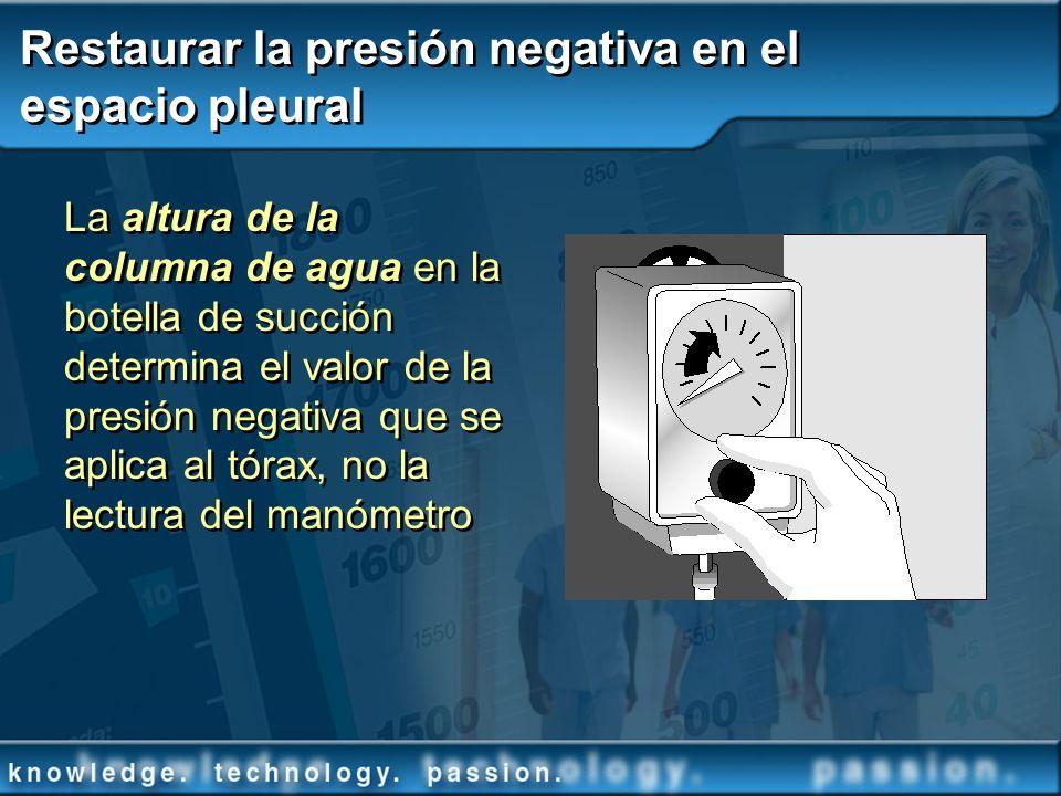 Restaurar la presión negativa en el espacio pleural