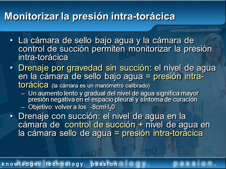 Monitorizar la presión intra-torácica